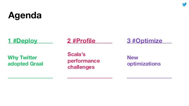 Scala's performance challenges Why Twitter adopted Graal New optimizations 1 #Deploy 2 #Profile 3 #Optimize Agenda