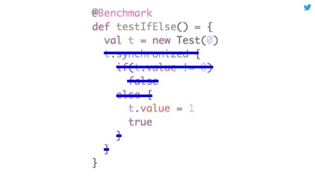 Invoke interface optimization (stress test) Max RPS Max QPS Baseline 735 3762 Optimized 1349 4548 Improvement 83% 20%