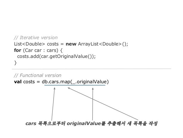 // Iterative version List<Double> costs = new ArrayList<Double>(); for (Car car : cars) { costs.add(car.getOriginalValue()...