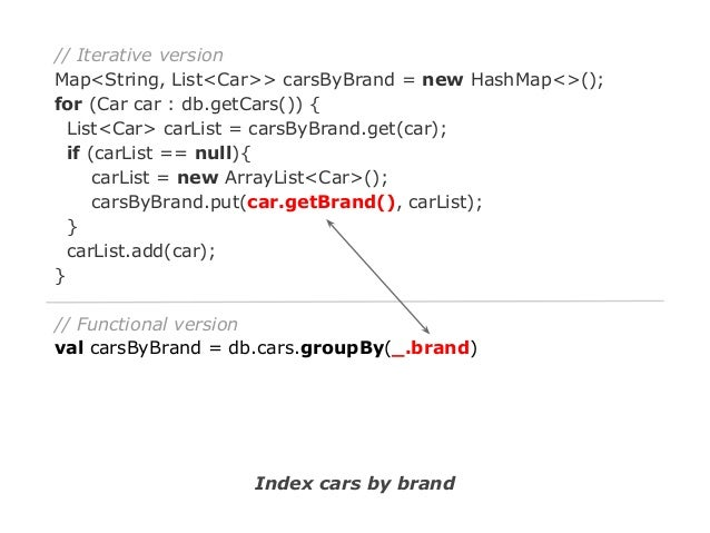 // Iterative version Map<Car, Integer> carsBought = new HashMap<Car, Integer>(); for (Sale sale : sales) { Car car = sale....