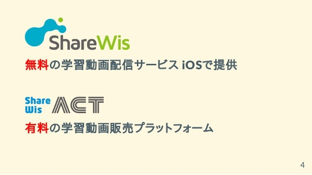 無料の学習動画配信サービスiOSで提供 有料の学習動画販売プラットフォーム 4
