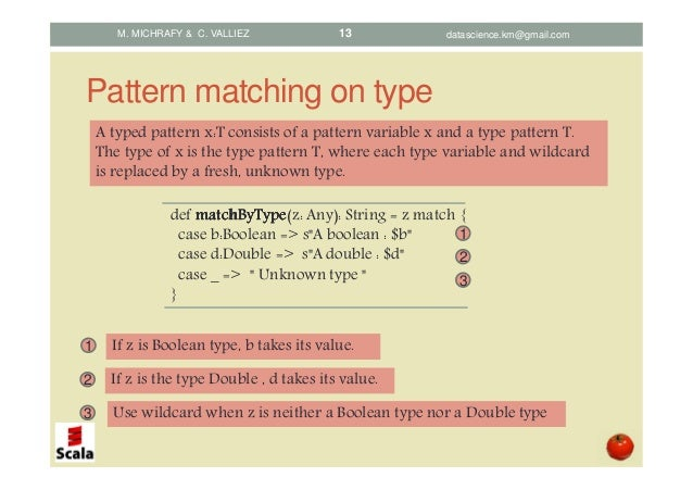Scala Pattern matching Concepts and Implementations Enchanting Pattern Def