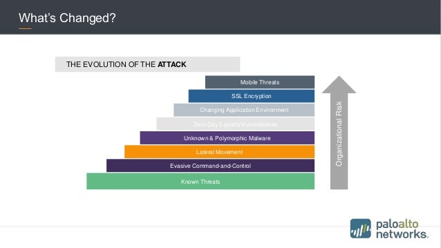 Disrupting the Malware Kill Chain - What's New from Palo