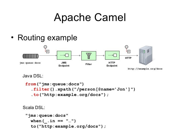 System Integration with Akka and Apache Camel