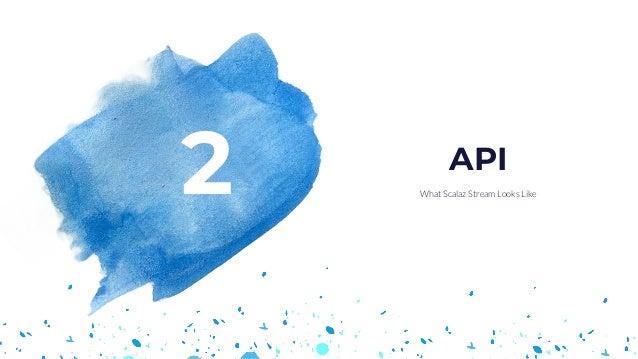 2 What Scalaz Stream Looks Like API