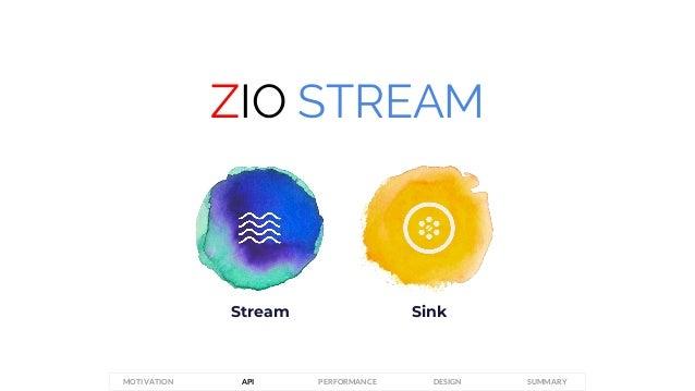 Stream Sink PERFORMANCEMOTIVATION API DESIGN SUMMARY ZIO STREAM