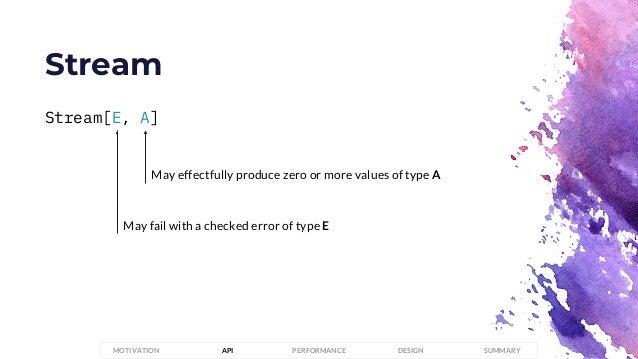 Stream PERFORMANCEMOTIVATION API DESIGN SUMMARY Stream[E, A] May fail with a checked error of type E May effectfully produ...