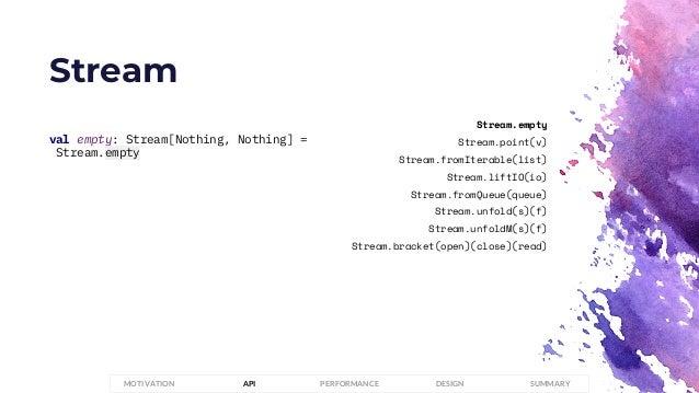 Stream PERFORMANCEMOTIVATION API DESIGN SUMMARY Stream.empty Stream.point(v) Stream.fromIterable(list) Stream.liftIO(io) S...