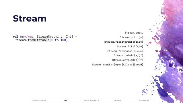 Stream PERFORMANCEMOTIVATION API DESIGN SUMMARY val hundred: Stream[Nothing, Int] = Stream.fromIterable(0 to 100) Stream.e...