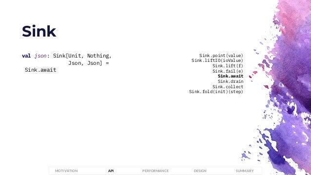Sink PERFORMANCEMOTIVATION API DESIGN SUMMARY val json: Sink[Unit, Nothing, Json, Json] = Sink.await Sink.point(value) Sin...