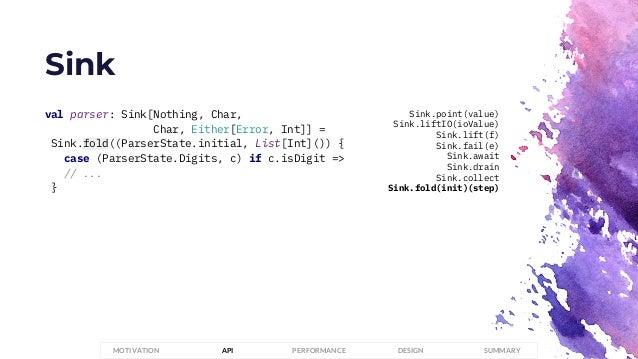 Sink PERFORMANCEMOTIVATION API DESIGN SUMMARY val parser: Sink[Nothing, Char, Char, Either[Error, Int]] = Sink.fold((Parse...