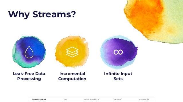 Why Streams? PERFORMANCEMOTIVATION API DESIGN SUMMARY Infinite Input Sets Leak-Free Data Processing Incremental Computatio...