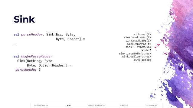 Sink PERFORMANCEMOTIVATION API DESIGN SUMMARY val parseHeader: Sink[Err, Byte, Byte, Header] = … val maybeParseHeader: Sin...