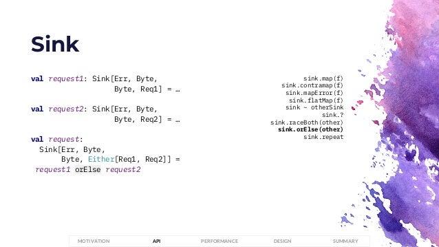 Sink PERFORMANCEMOTIVATION API DESIGN SUMMARY val request1: Sink[Err, Byte, Byte, Req1] = … val request2: Sink[Err, Byte, ...