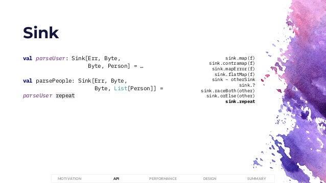 Sink PERFORMANCEMOTIVATION API DESIGN SUMMARY val parseUser: Sink[Err, Byte, Byte, Person] = … val parsePeople: Sink[Err, ...