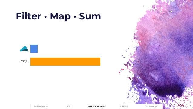 Filter · Map · Sum PERFORMANCEMOTIVATION API DESIGN SUMMARY FS2