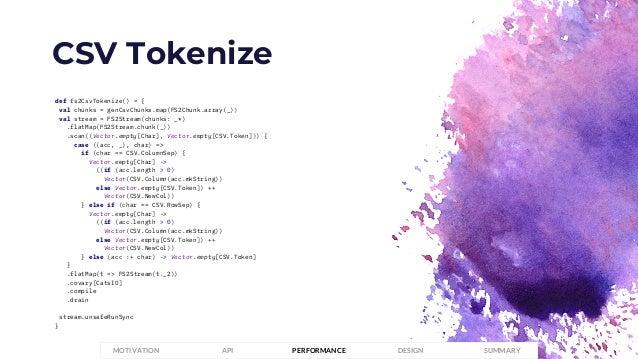 CSV Tokenize PERFORMANCEMOTIVATION API DESIGN SUMMARY def fs2CsvTokenize() = { val chunks = genCsvChunks.map(FS2Chunk.arra...