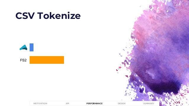 CSV Tokenize PERFORMANCEMOTIVATION API DESIGN SUMMARY FS2