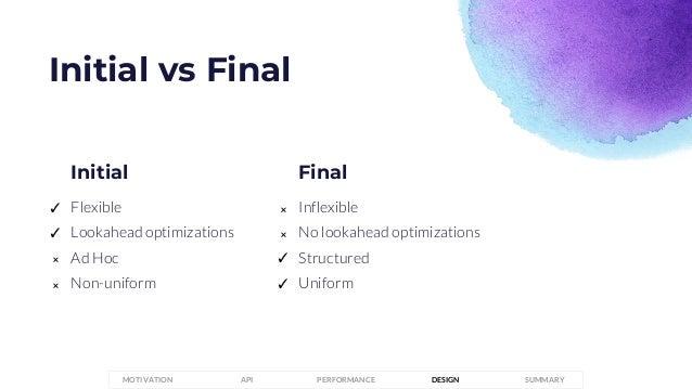 Final Flexible Lookahead optimizations Ad Hoc Non-uniform Initial Initial vs Final ✓ ✓ 𐄂 PERFORMANCEMOTIVATION API DESIGN ...
