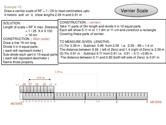 Scale engineering for How to read blueprint measurements