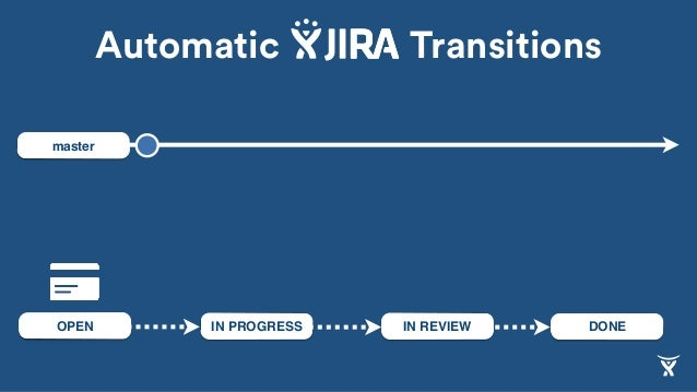 master IN REVIEW DONEIN PROGRESSOPEN Automatic Transitions