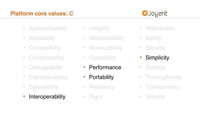 Platform core values: C • Approachability • Availability • Compatibility • Composability • Debuggability • Expressiveness ...