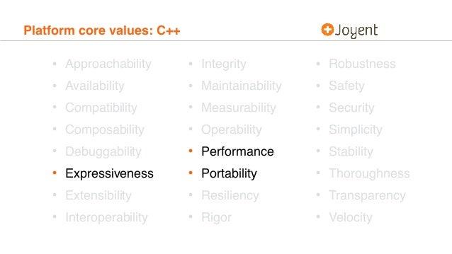 Platform core values: C++ • Approachability • Availability • Compatibility • Composability • Debuggability • Expressivenes...