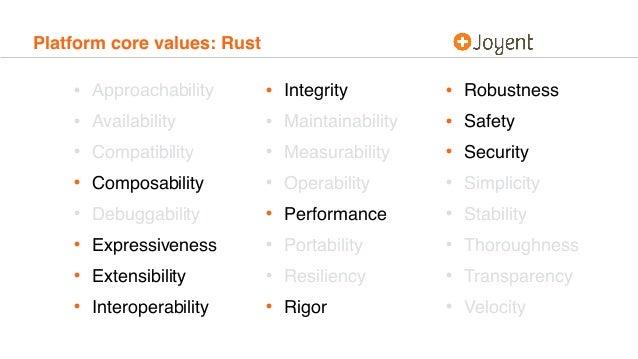 Platform core values: Rust • Approachability • Availability • Compatibility • Composability • Debuggability • Expressivene...