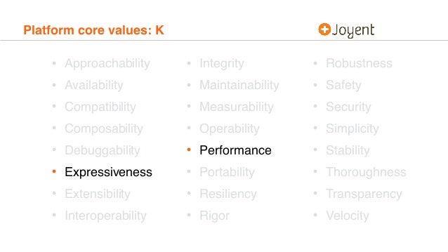 Platform core values: K • Approachability • Availability • Compatibility • Composability • Debuggability • Expressiveness ...