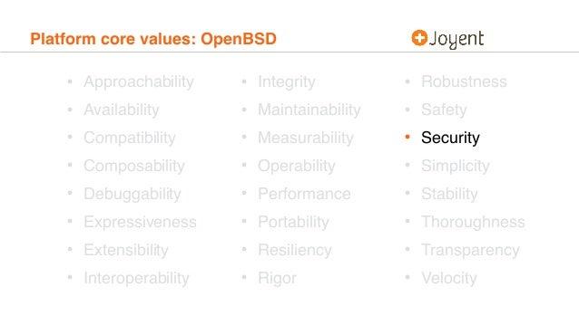 Platform core values: OpenBSD • Approachability • Availability • Compatibility • Composability • Debuggability • Expressiv...