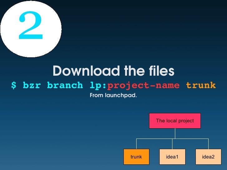 bzr(1) - Linux man page