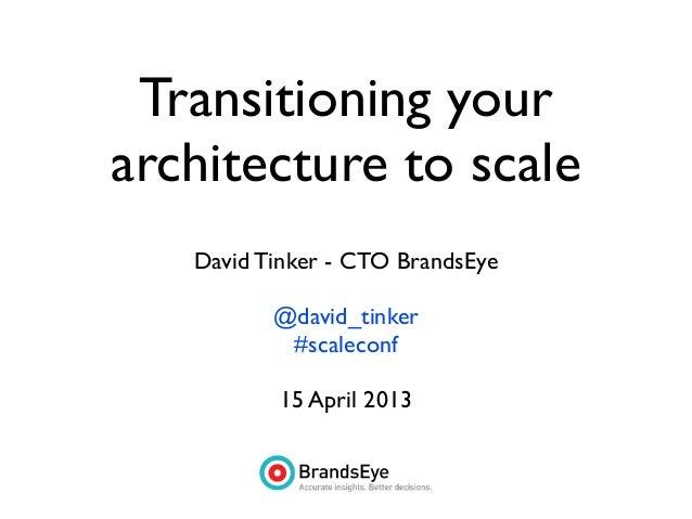 Transitioning yourarchitecture to scaleDavid Tinker - CTO BrandsEye@david_tinker#scaleconf15 April 2013