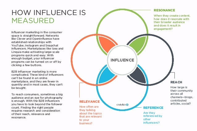HOW INFLUENCE IS MEASURED Influencer marketing in the consumer space is straightforward. Networks like Clever and OpenInfl...