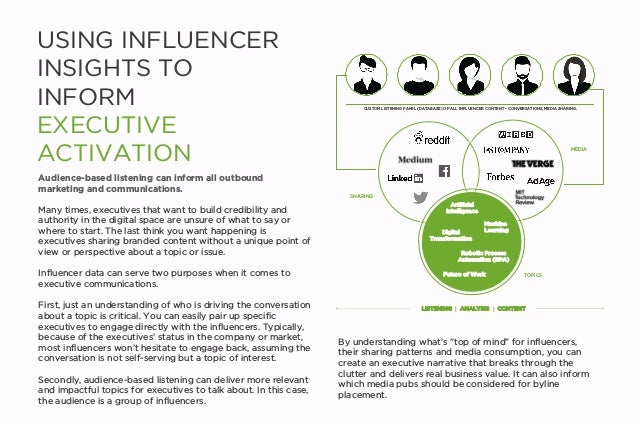 USING INFLUENCER INSIGHTS TO INFORM EXECUTIVE ACTIVATION Many times, executives that want to build credibility and authori...