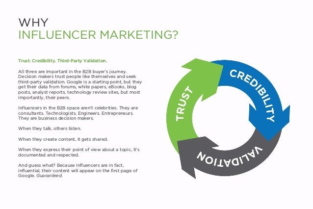 WHY INFLUENCER MARKETING? Trust. Credibility. Third-Party Validation. All three are important in the B2B buyer's journey. ...