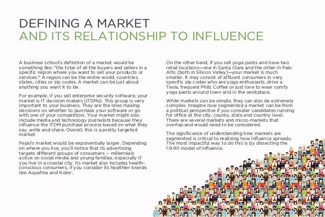 """DEFINING A MARKET AND ITS RELATIONSHIP TO INFLUENCE A business school's definition of a market would be something like: """"t..."""