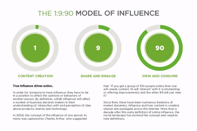 THE 1:9:90 MODEL OF INFLUENCE True influence drives action. In order for someone to have influence, they have to be in a p...