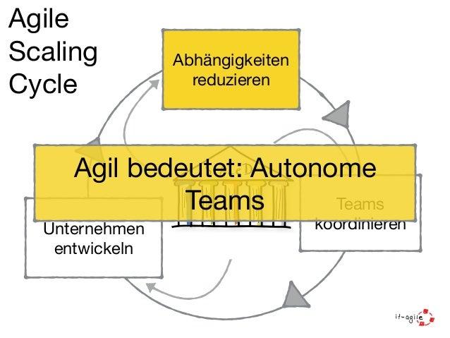 X - Teams