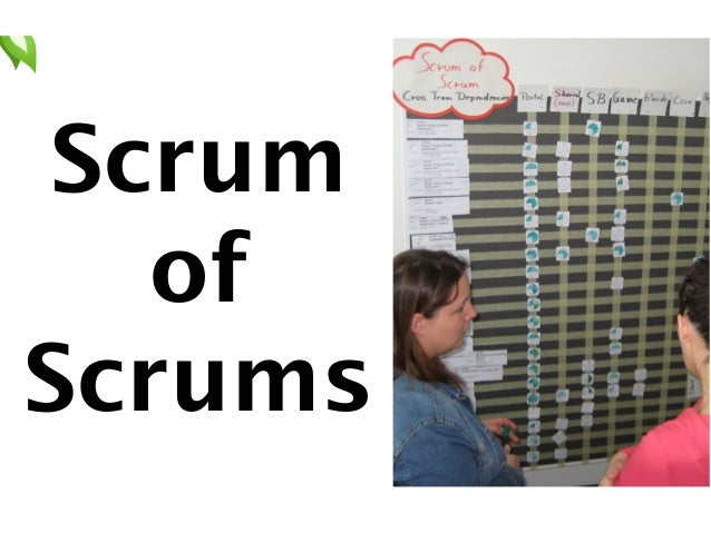 Beispielhafte Praktiken zur Koordination  Goal#1  Communities of Practice  Team-Verløtung  gemeinsames Sprint-Review  Zeit...