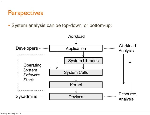 Perspectives        • System analysis can be top-down, or bottom-up:                                       Workload       ...