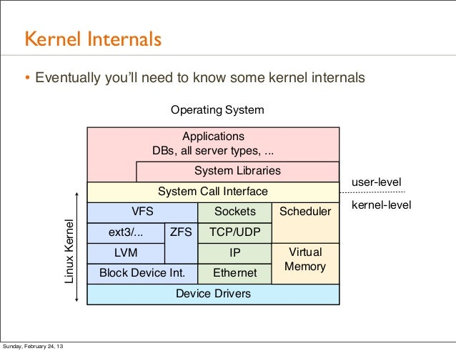 Kernel Internals        • Eventually you'll need to know some kernel internals                                            ...