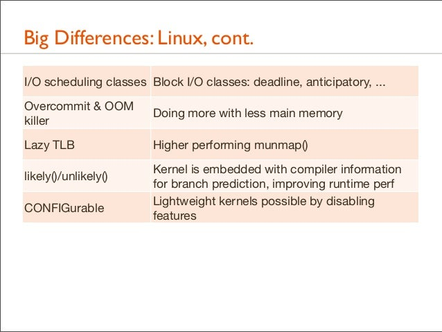 Big Differences: Linux, cont. I/O scheduling classes Block I/O classes: deadline, anticipatory, ... Overcommit & OOM kille...