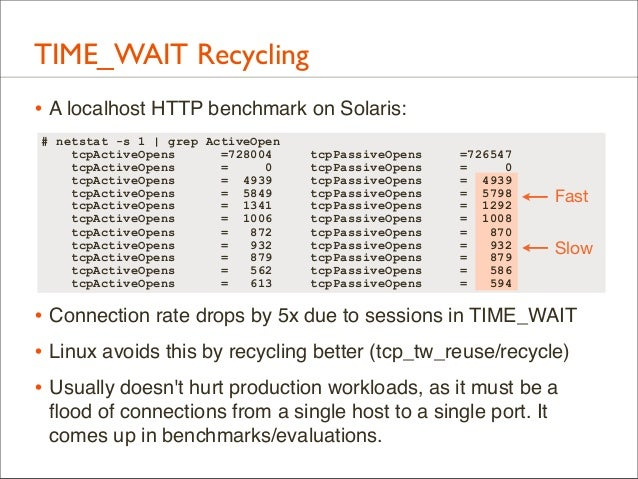 TIME_WAIT Recycling • A localhost