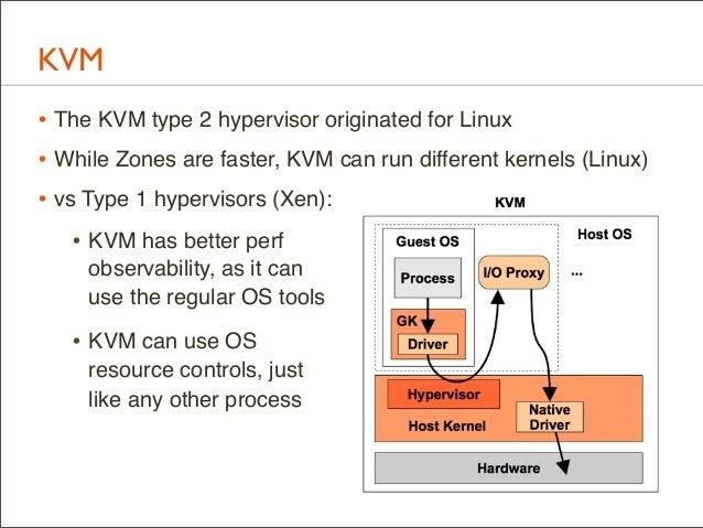 KVM • The KVM type 2 hypervisor originated for Linux • While Zones are faster, KVM can run different kernels (Linux) • vs ...