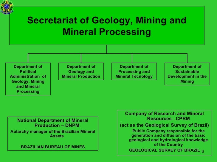 Scale mineral production in brazil - Geological survey and mines bureau ...