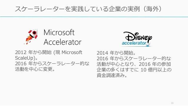 13 スケーラレーターを実践している企業の実例(海外) 2012 年から開始 (現 Microsoft ScaleUp)。 2016 年からスケーラレーター的な 活動を中心に変更。 2014 年から開始。 2016 年からスケーラレーター的な ...