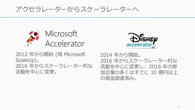 44 アクセラレーターからスケーラレーターへ 2012 年から開始 (現 Microsoft ScaleUp)。 2016 年からスケーラレーター的な 活動を中心に変更。 2014 年から開始。 2016 年からスケーラレーター的な 活動を中心...
