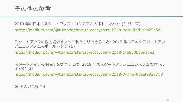 2018 年の日本のスタートアップエコシステムのボトルネック (シリーズ) https://medium.com/@tumada/startup-ecosystem-2018-intro-4bd1ecb25b5d スタートアップの数を増やすため...