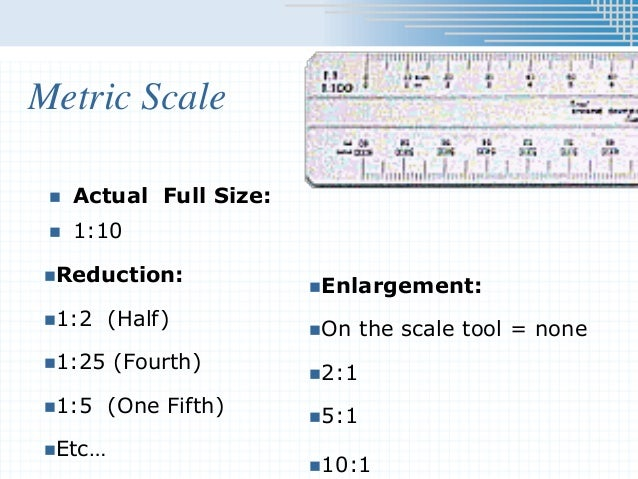 Scales Pp