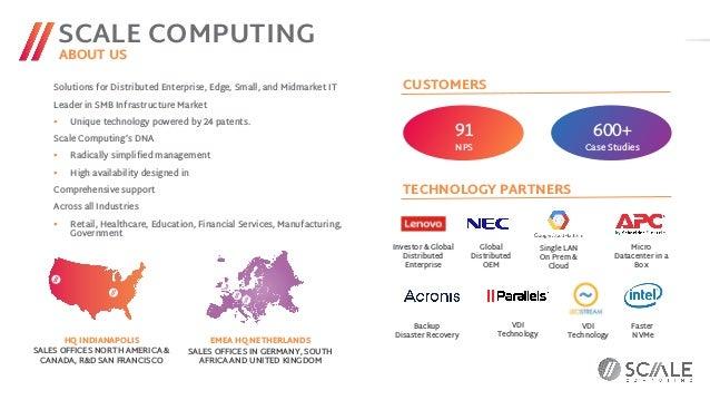 HCI einfach einfach! IT-Infrastruktur wie ein Smartphone! – data://disrupted® 2020 Slide 2